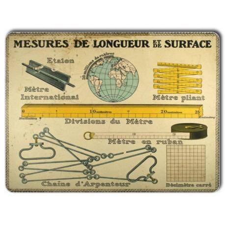Plaque Aluminium Mesure de Longueur et de Surface
